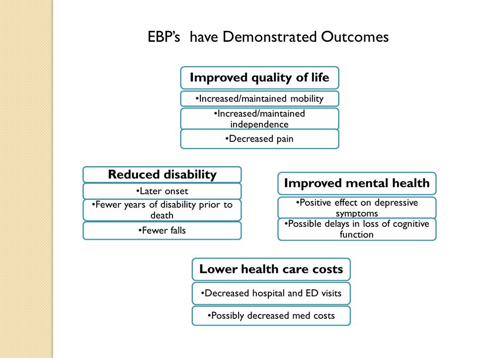 EBP's have Demonstrated Outcomes