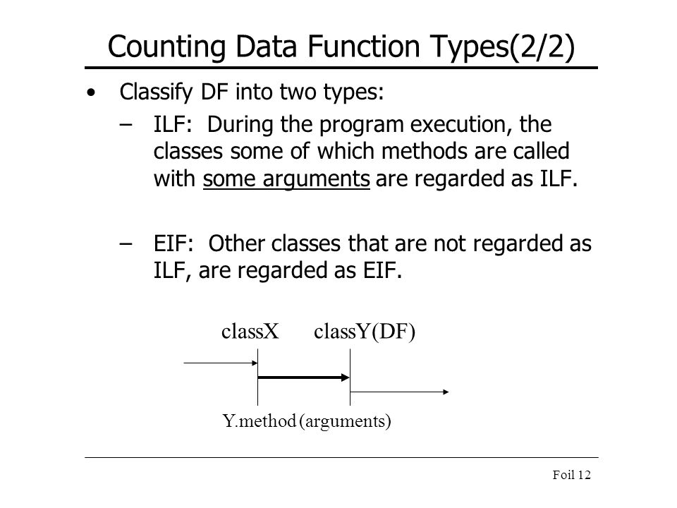 Counting Data Function Types(2/2)