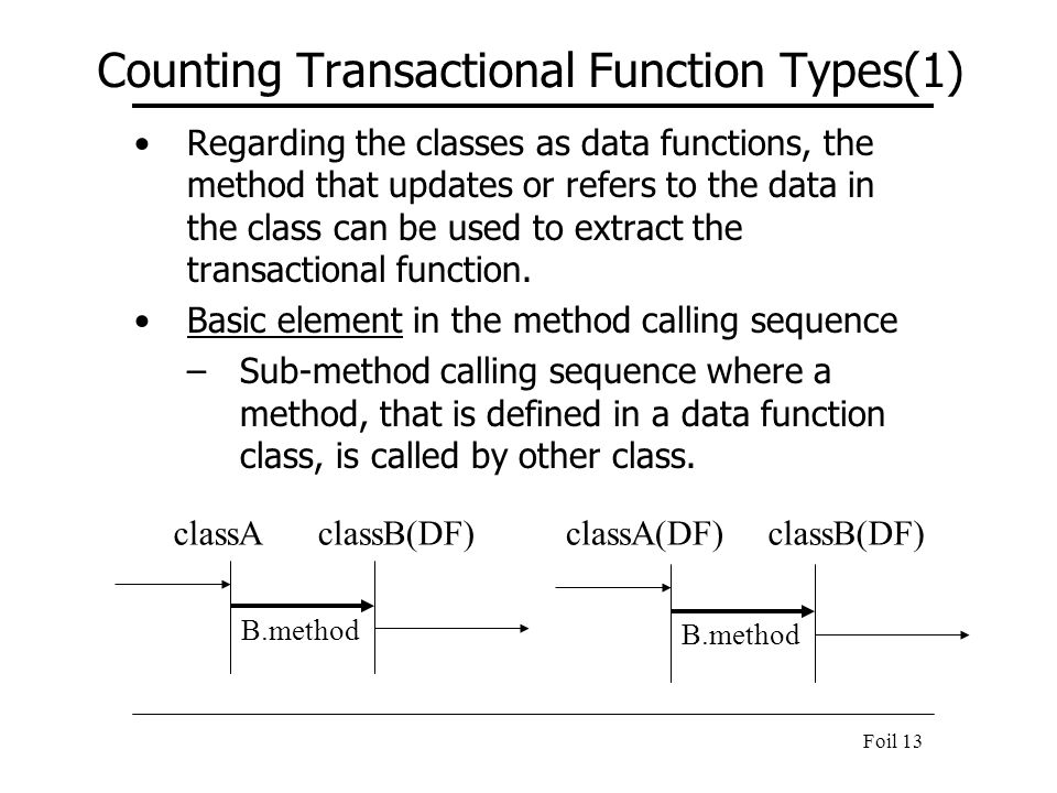 Counting Transactional Function Types(1)
