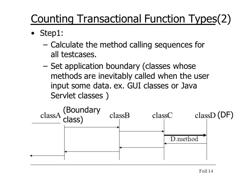 Counting Transactional Function Types(2)