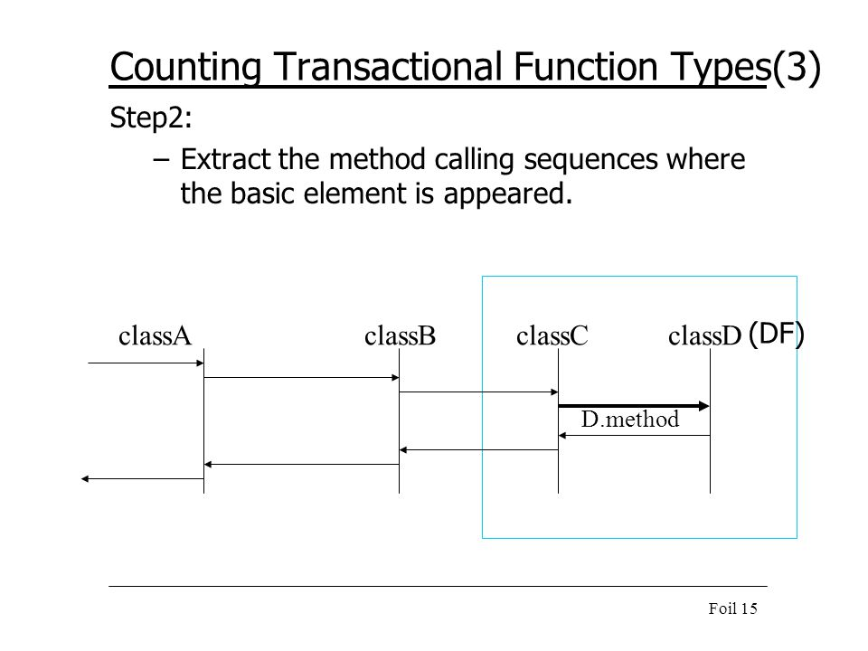 Counting Transactional Function Types(3)