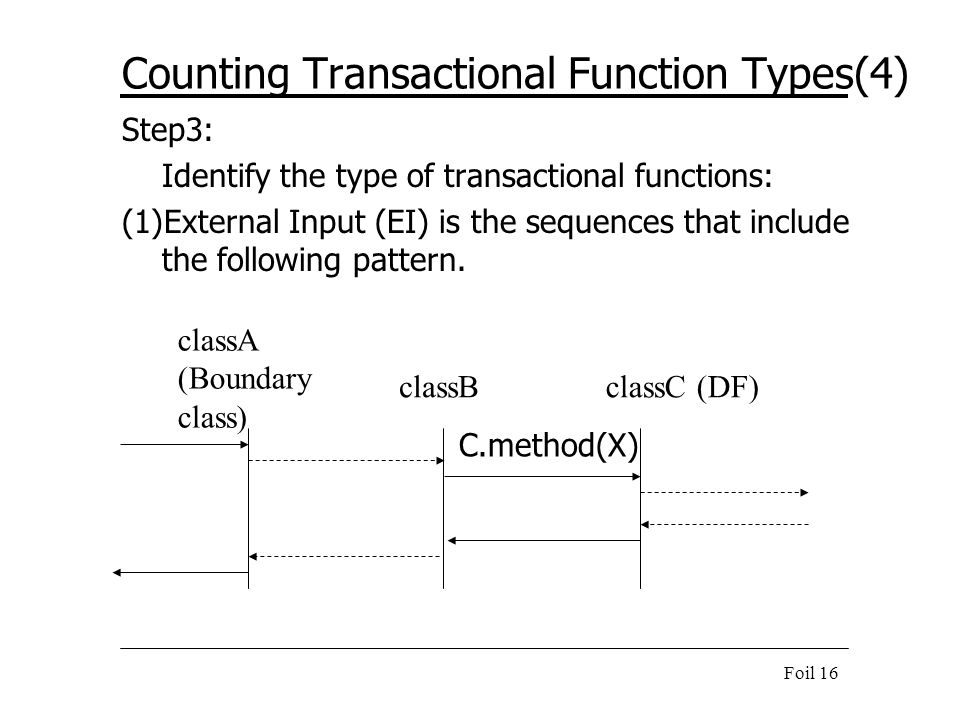 Counting Transactional Function Types(4)