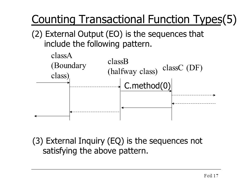 Counting Transactional Function Types(5)