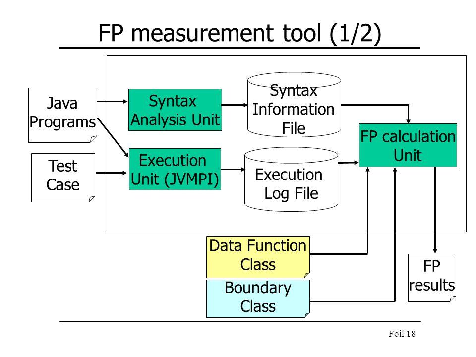 FP measurement tool (1/2)