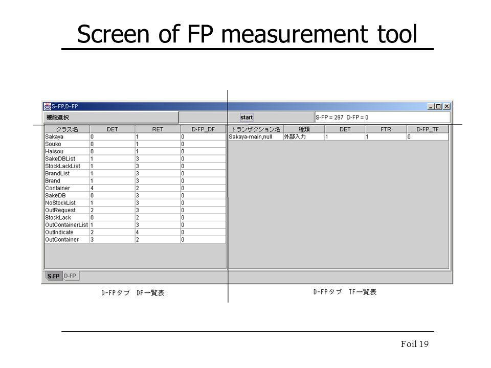 Screen of FP measurement tool