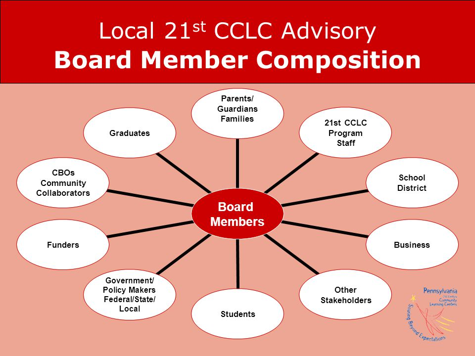 Local 21st CCLC Advisory Board Member Composition