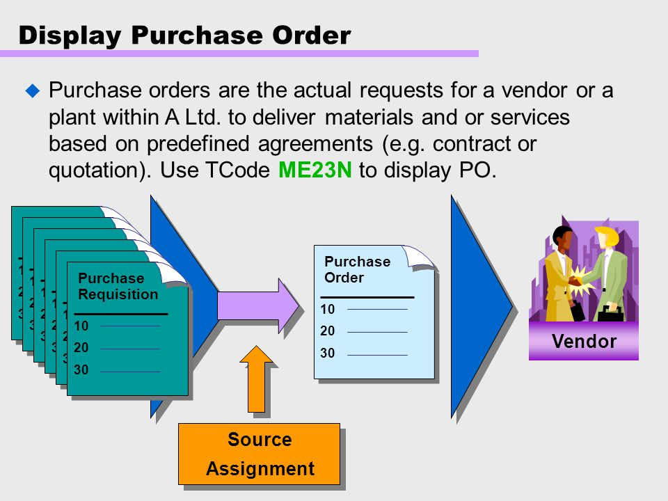 Display Purchase Order