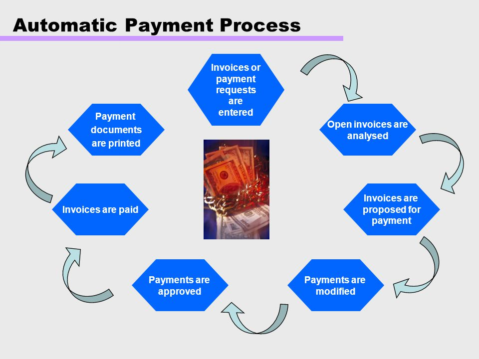 Automatic Payment Process