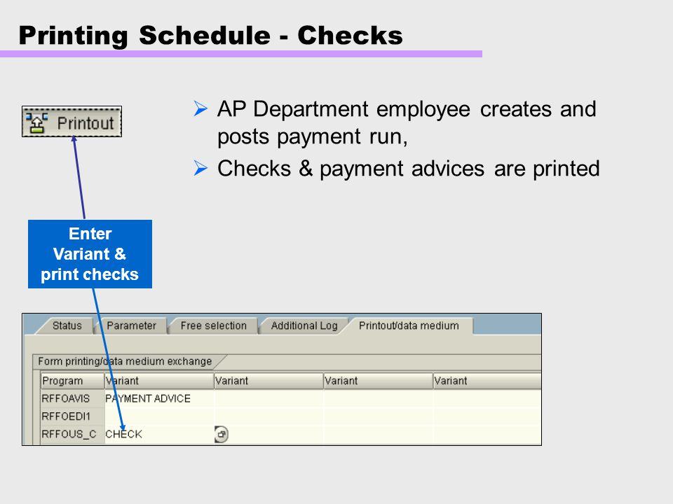 Printing Schedule - Checks