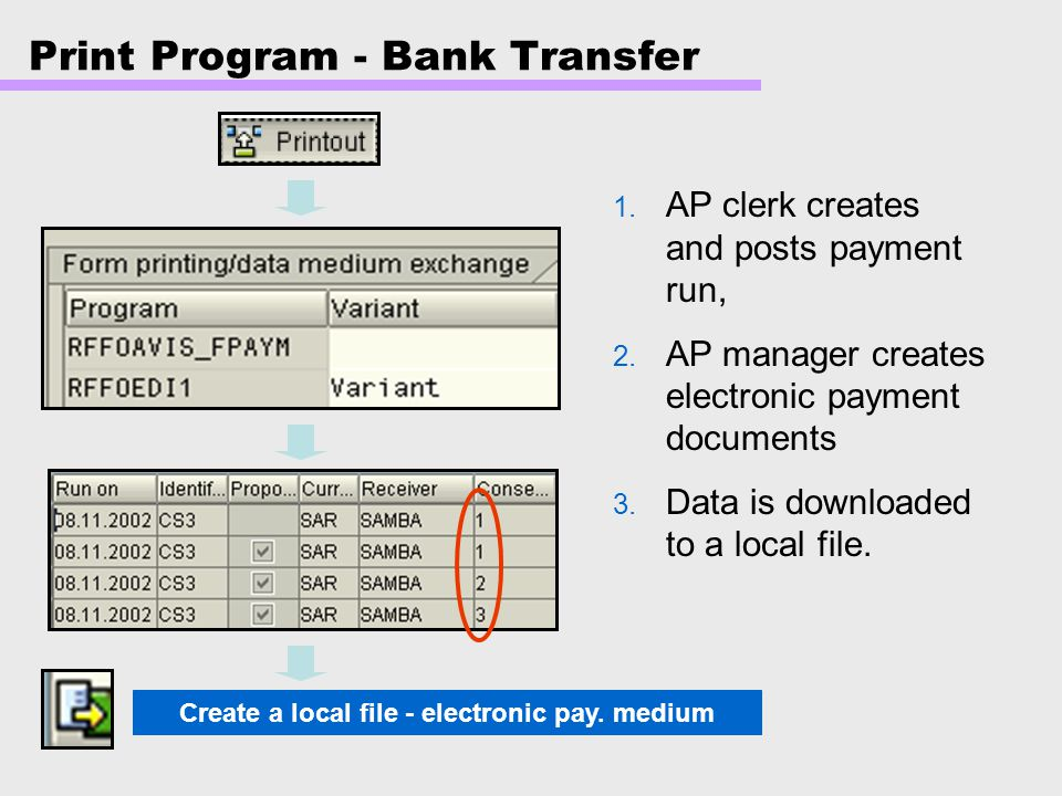 Print Program - Bank Transfer