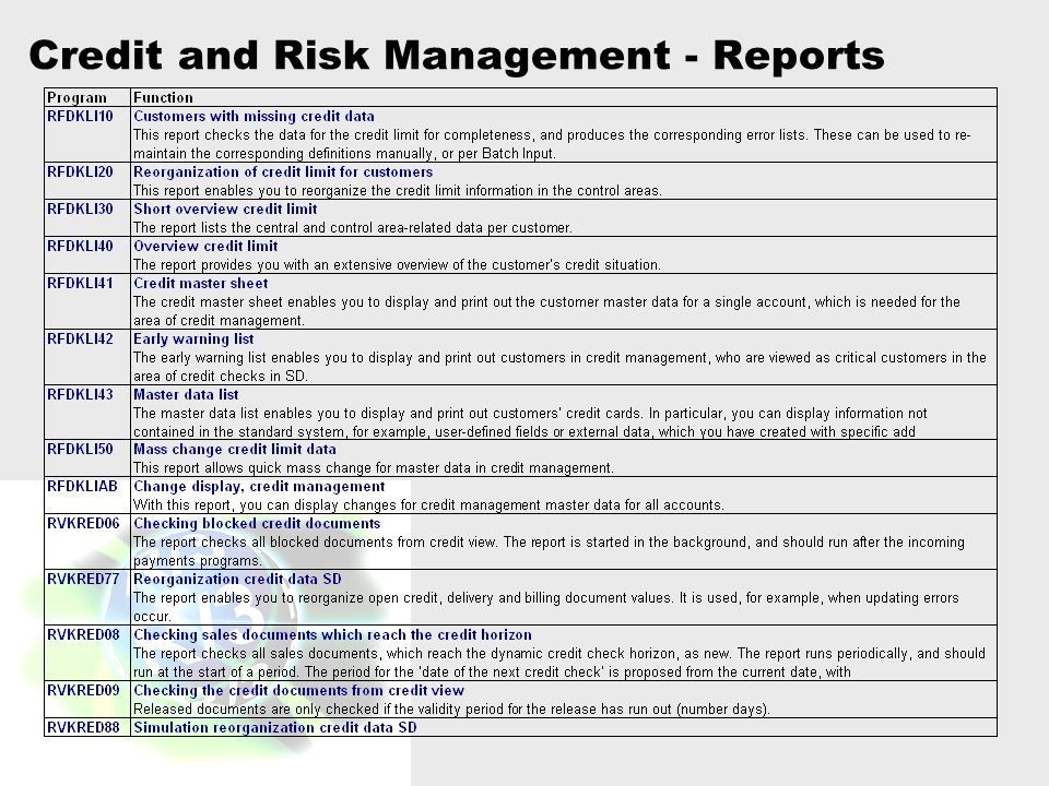 Credit and Risk Management - Reports