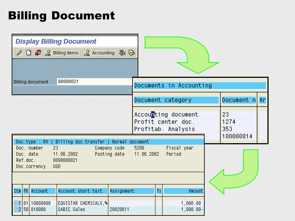 Billing Document In display mode, no changes can be made to a billing document.