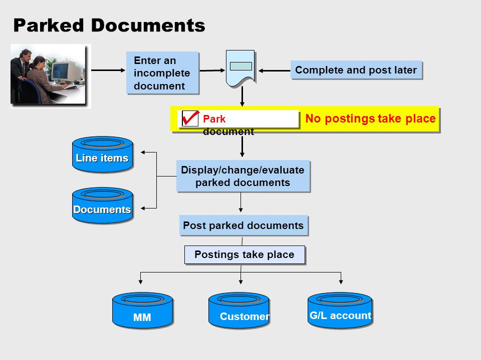 Complete and post later Display/change/evaluate parked documents