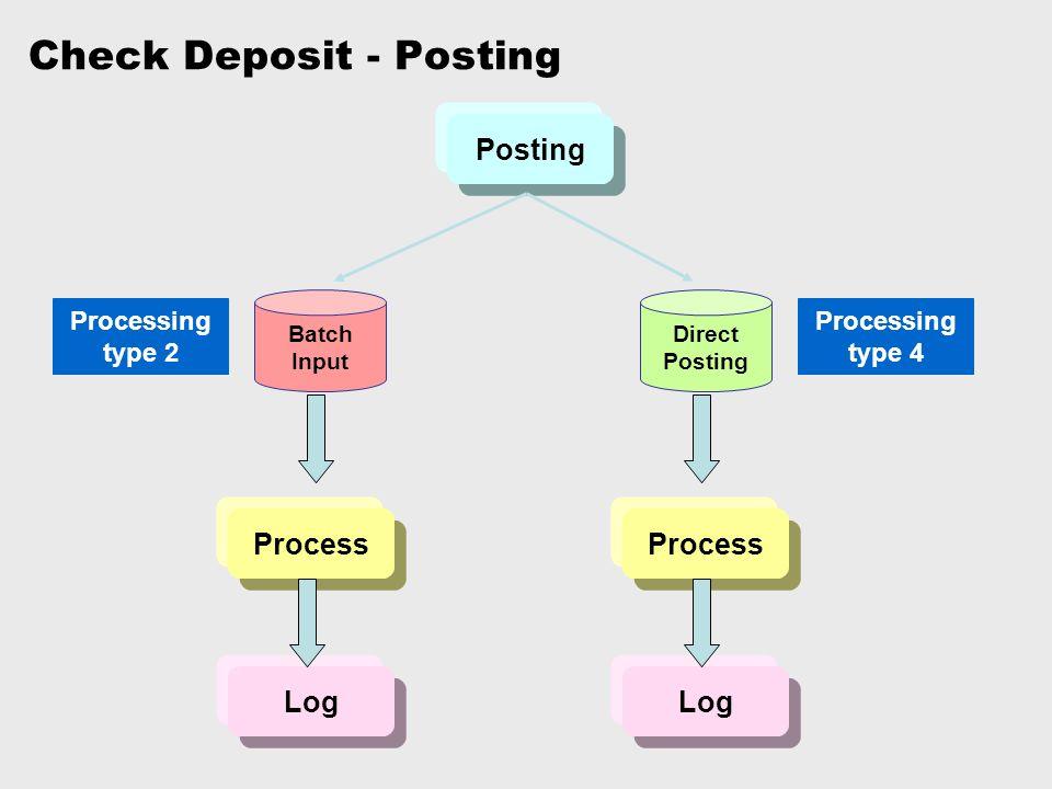 Check Deposit - Posting