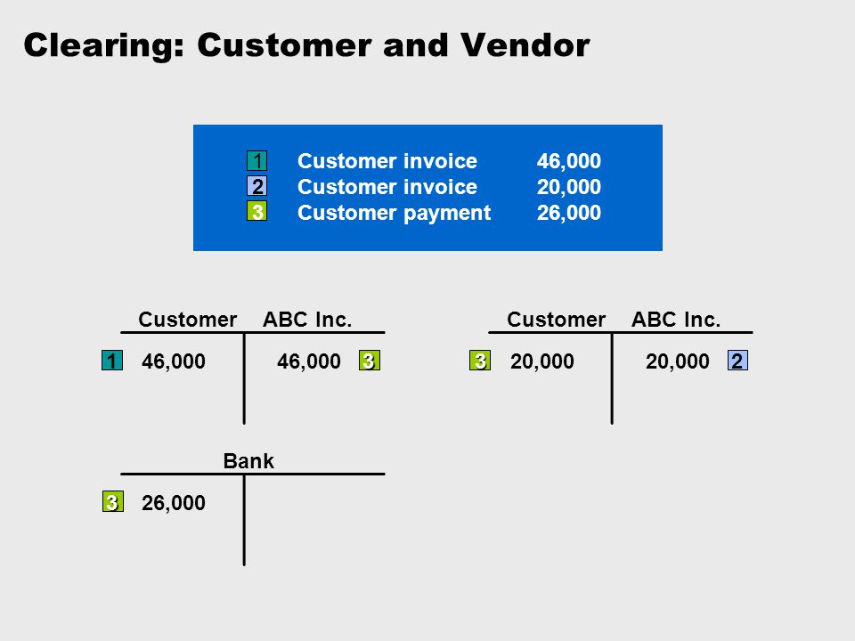 Clearing: Customer and Vendor
