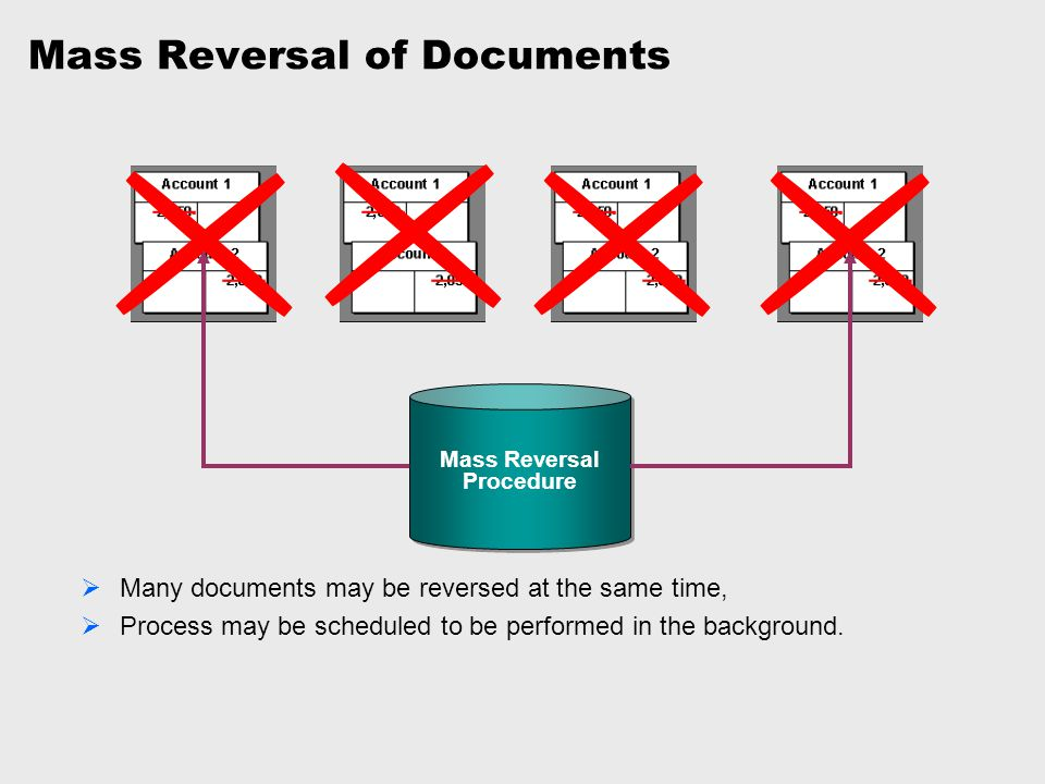 Mass Reversal of Documents