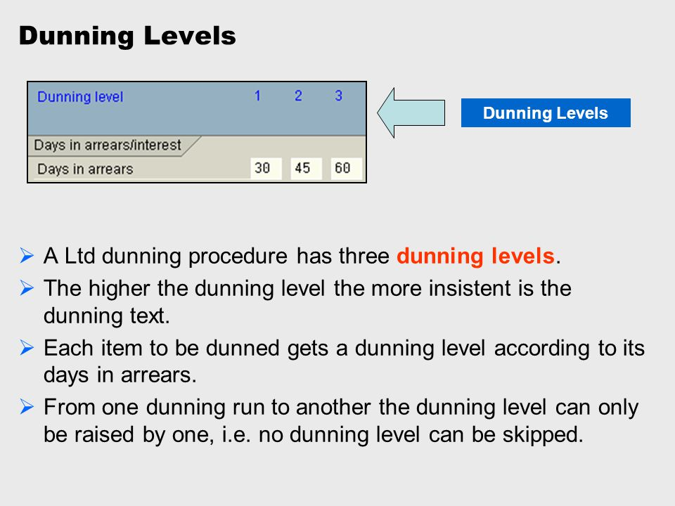 Dunning Levels A Ltd dunning procedure has three dunning levels.