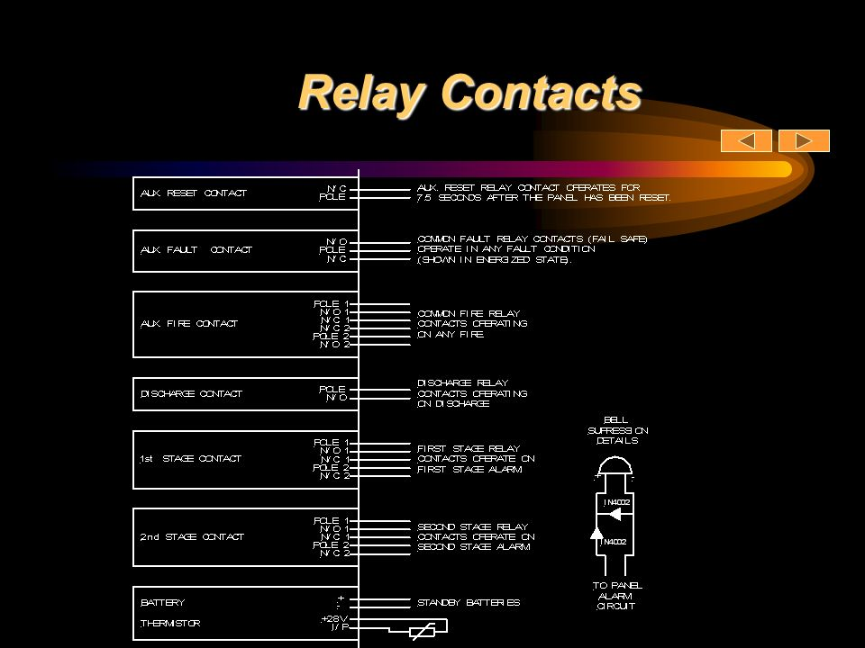 Relay Contacts