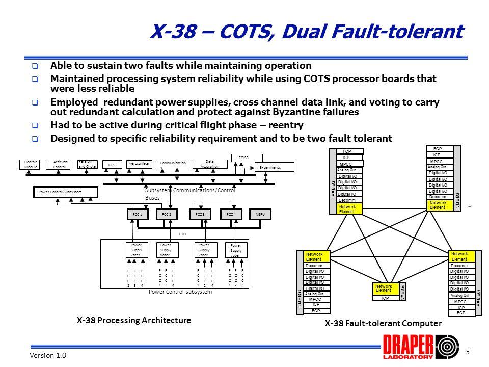 X-38 – COTS, Dual Fault-tolerant