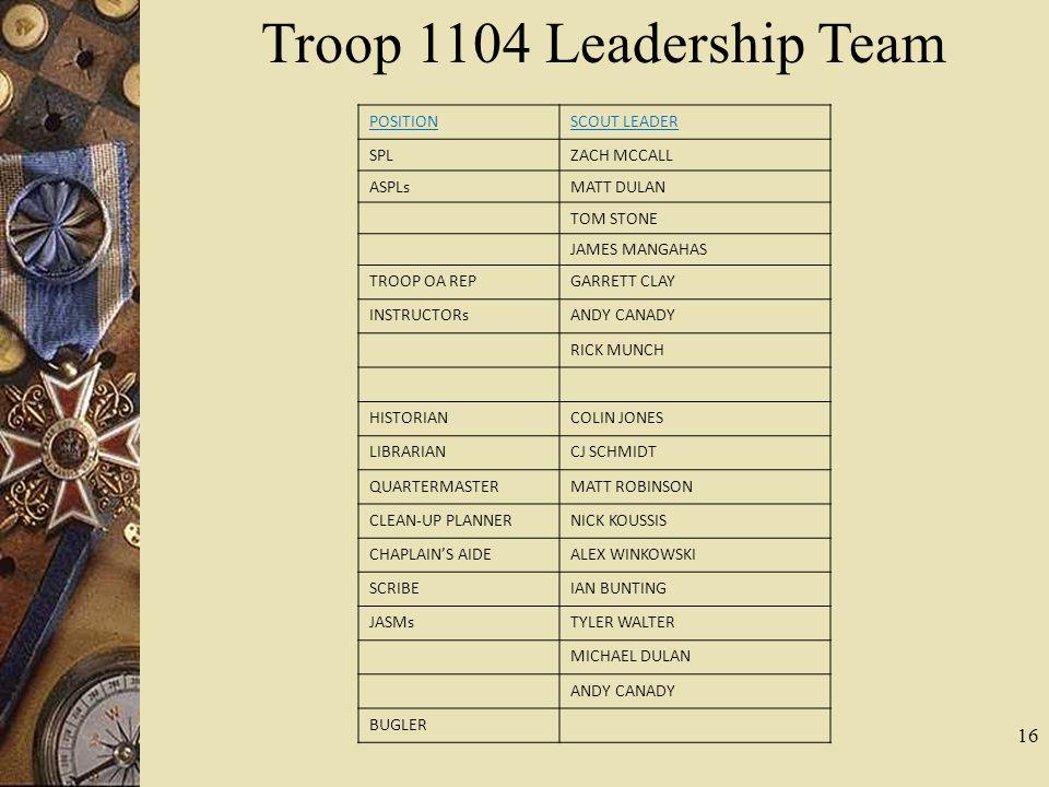Troop 1104 Leadership Team POSITION SCOUT LEADER SPL ZACH MCCALL ASPLs