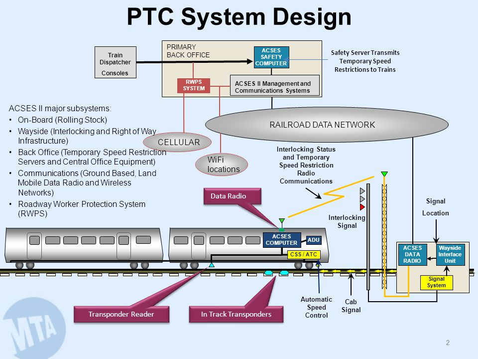 What PTC Does
