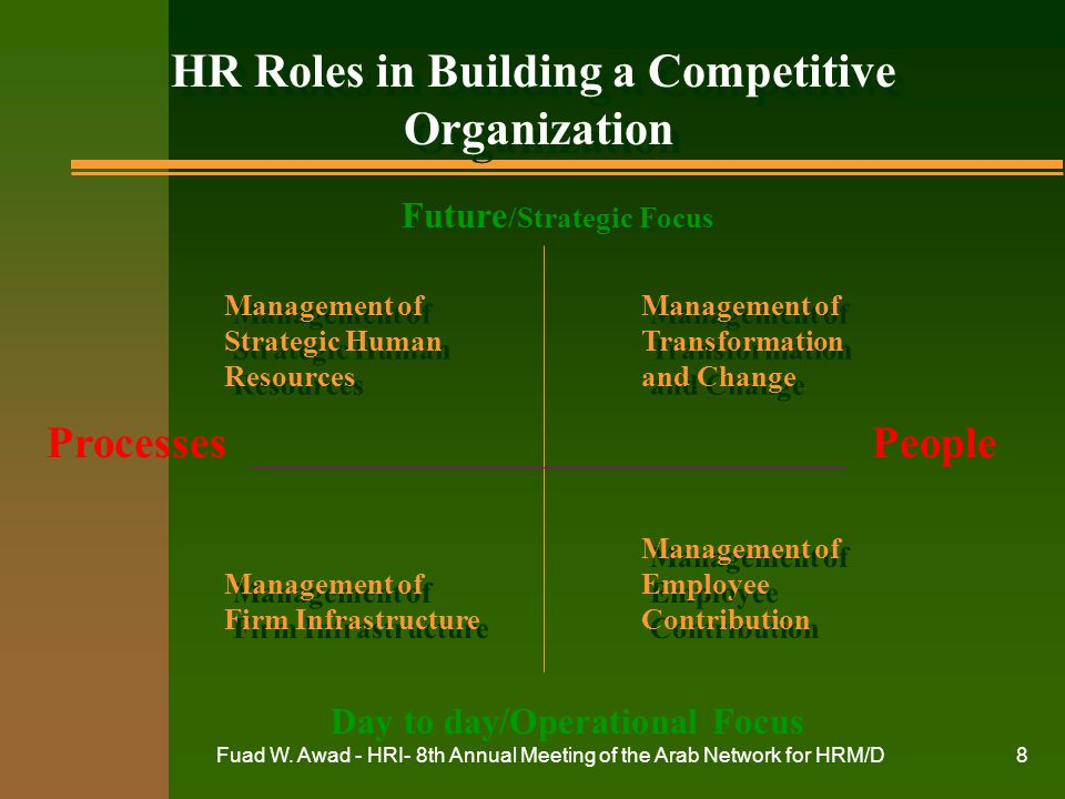 HR Roles in Building a Competitive