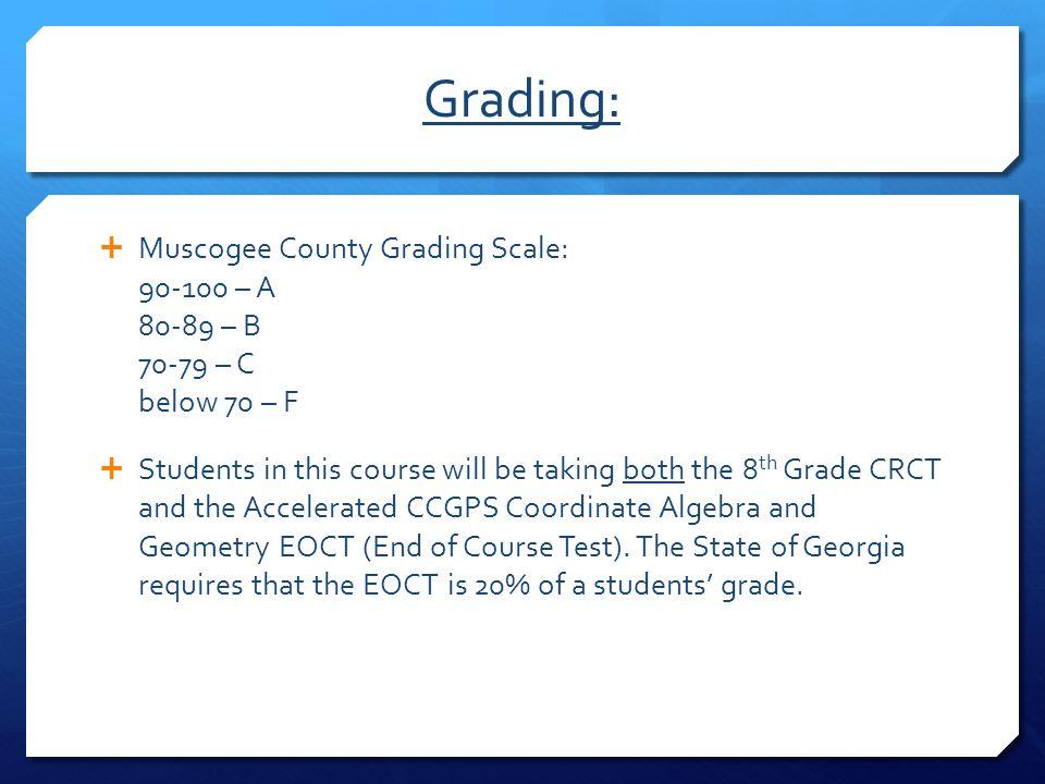 Grading: Muscogee County Grading Scale: 90-100 – A 80-89 – B 70-79 – C below 70 – F.