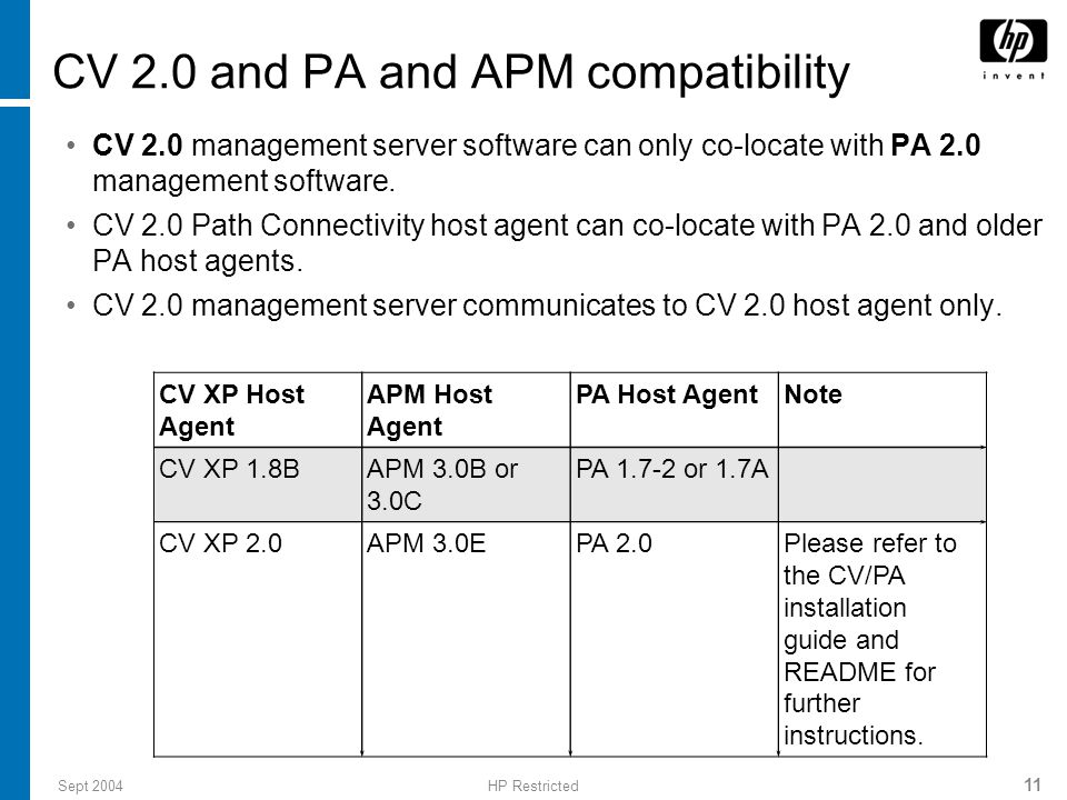 CV 2.0 and PA and APM compatibility