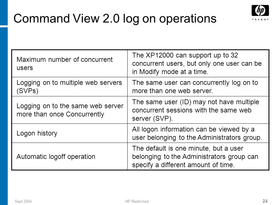 Command View 2.0 log on operations