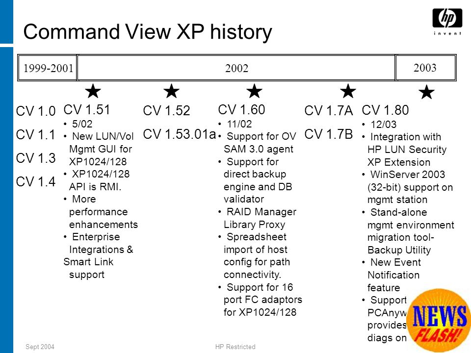 Command View XP history