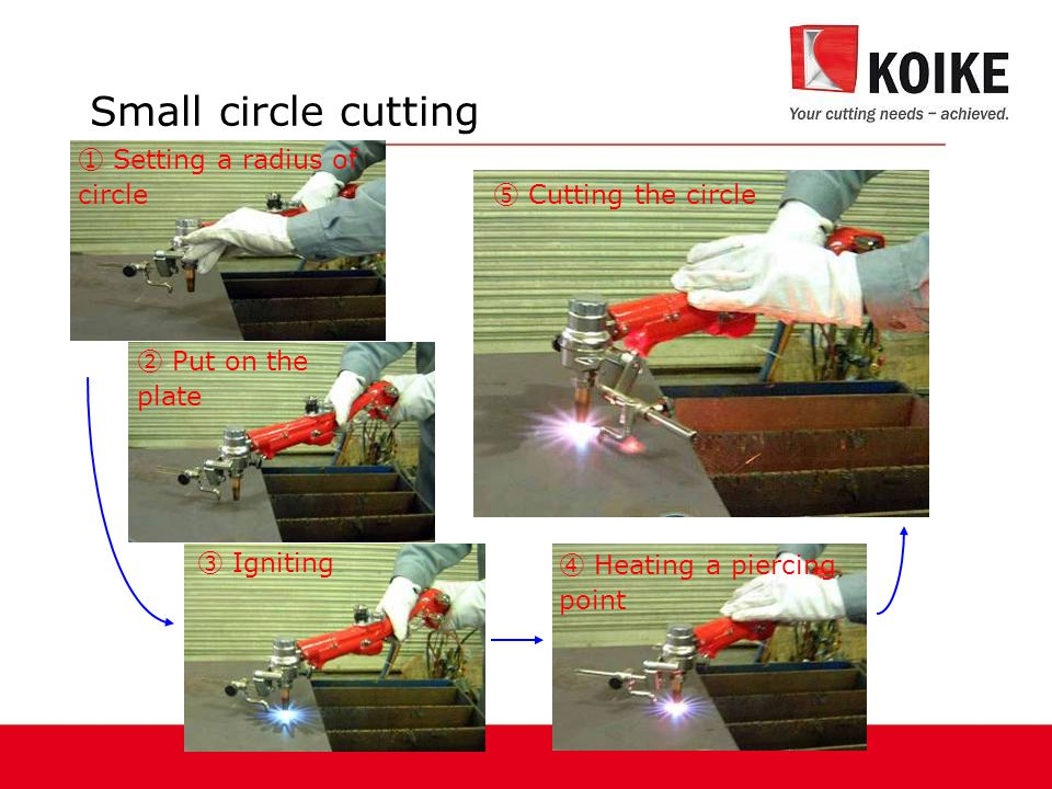Small circle cutting ① Setting a radius of circle ⑤ Cutting the circle