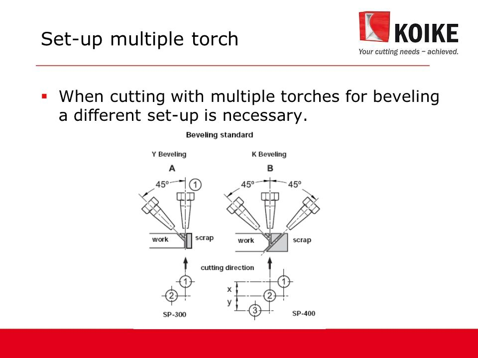 Set-up multiple torch When cutting with multiple torches for beveling a different set-up is necessary.