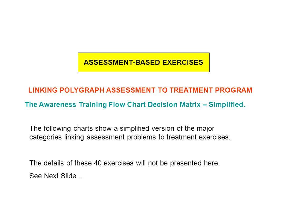 ASSESSMENT-BASED EXERCISES