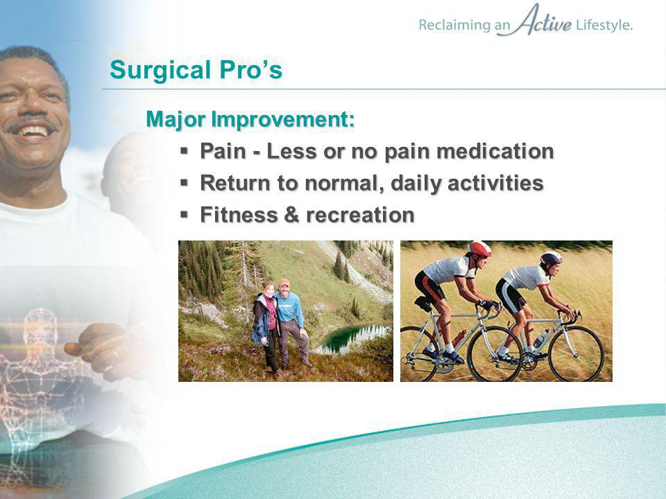 Surgical Pro's Major Improvement: Pain - Less or no pain medication
