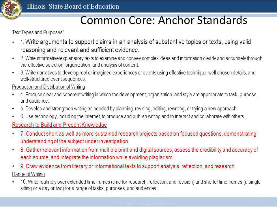 Common Core: Anchor Standards