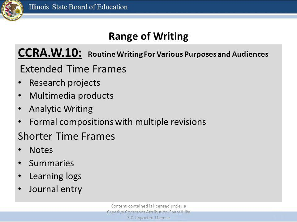 CCRA.W.10: Routine Writing For Various Purposes and Audiences