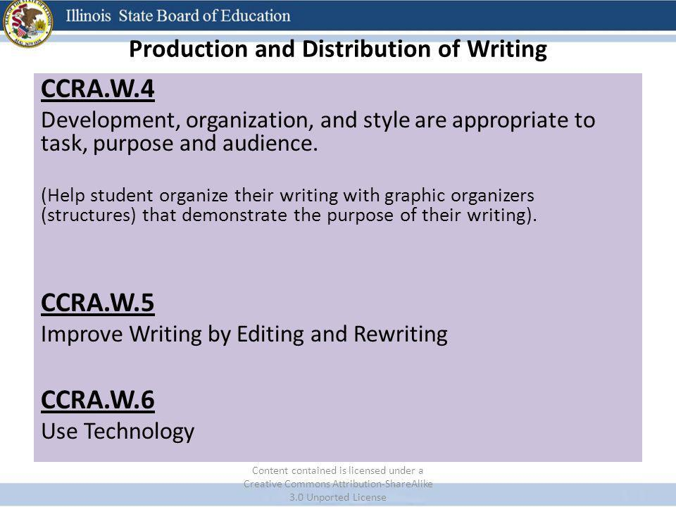 Production and Distribution of Writing