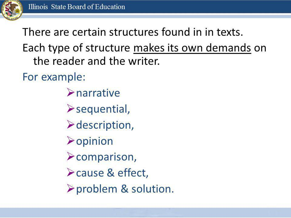 There are certain structures found in in texts.