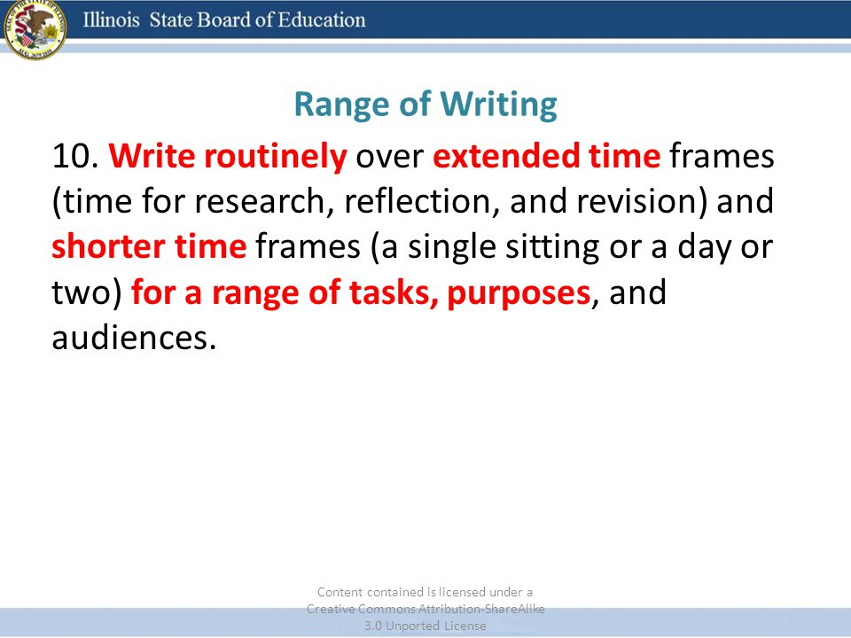 Range of Writing