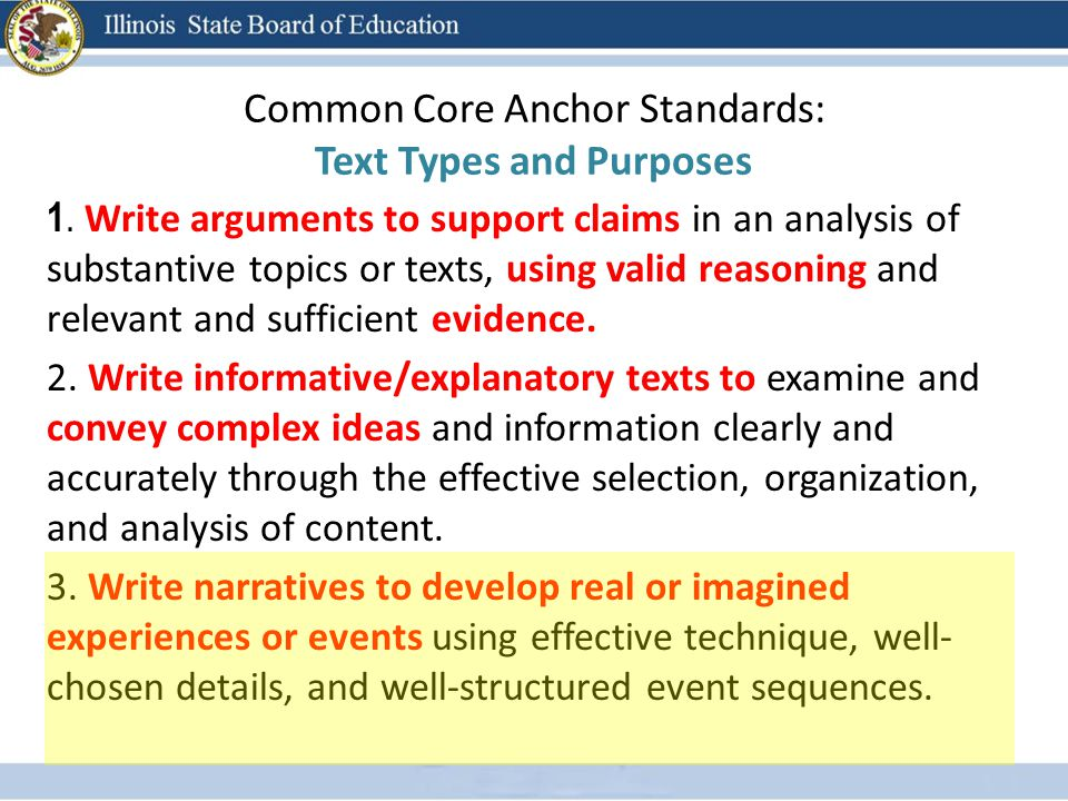 Common Core Anchor Standards: Text Types and Purposes