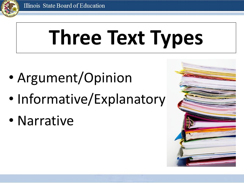Three Text Types Argument/Opinion Informative/Explanatory Narrative 3