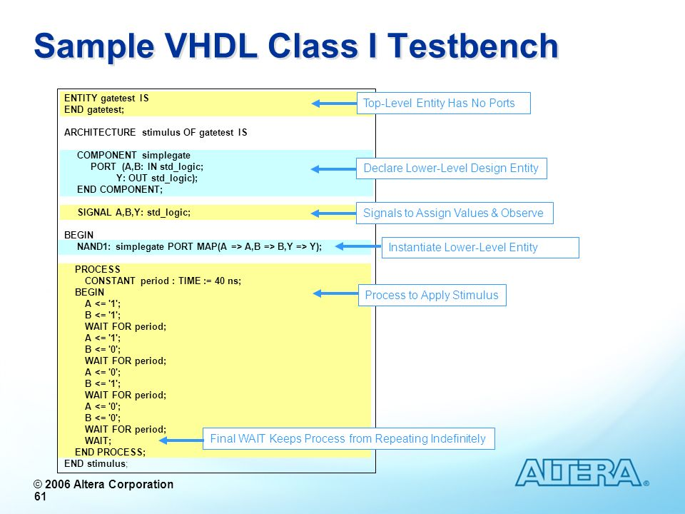 Sample VHDL Class I Testbench