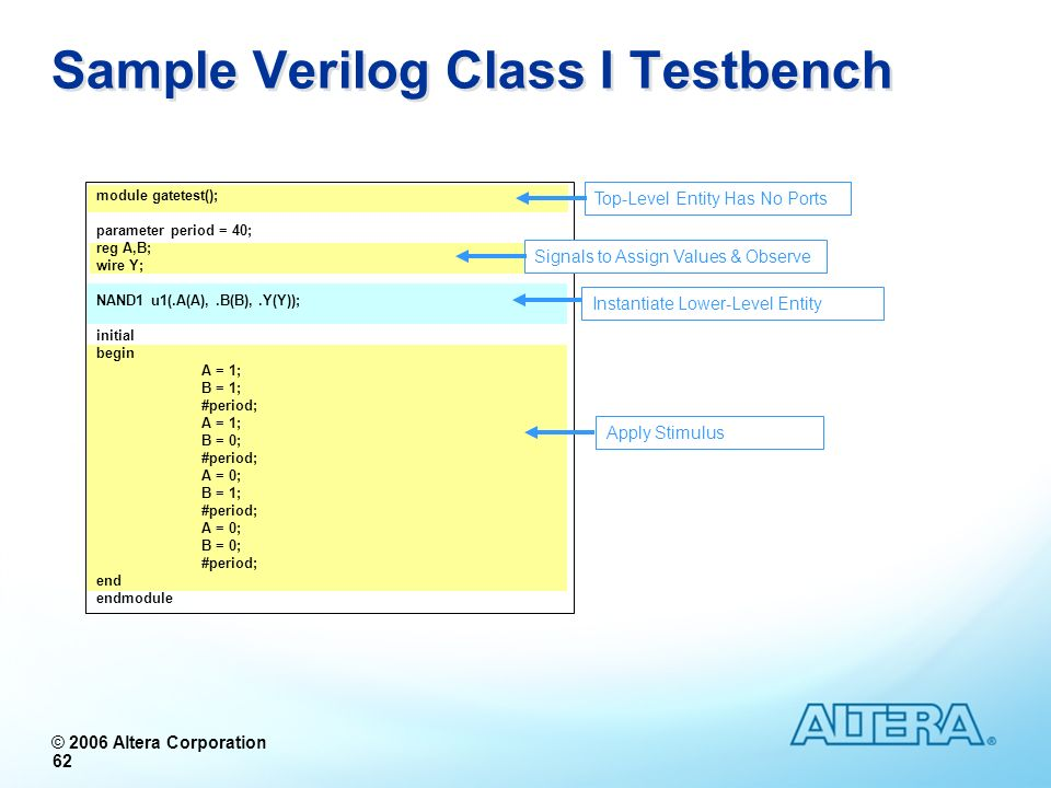 Sample Verilog Class I Testbench