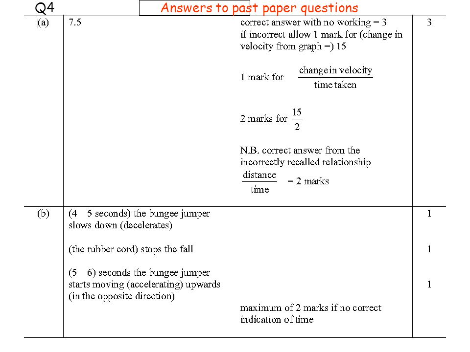 Q4 Answers to past paper questions