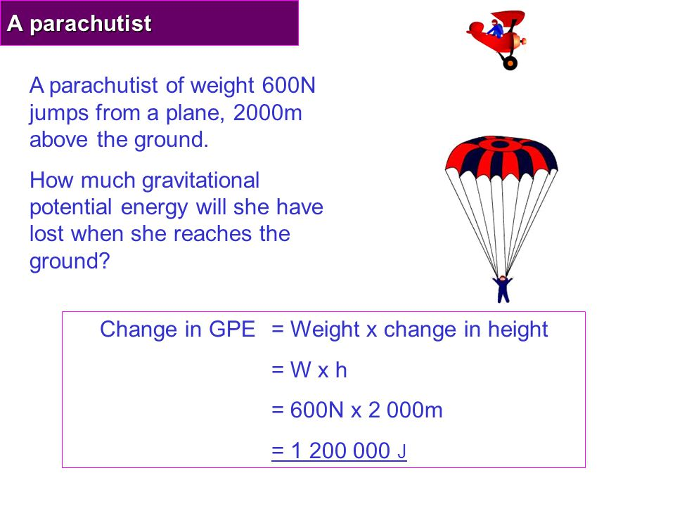 A parachutist A parachutist of weight 600N jumps from a plane, 2000m above the ground.