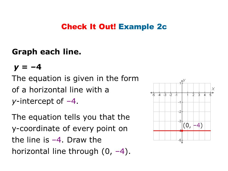 Check It Out! Example 2c Graph each line. y = –4