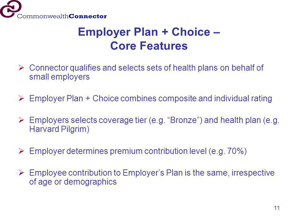 Employer Plan + Choice – Core Features