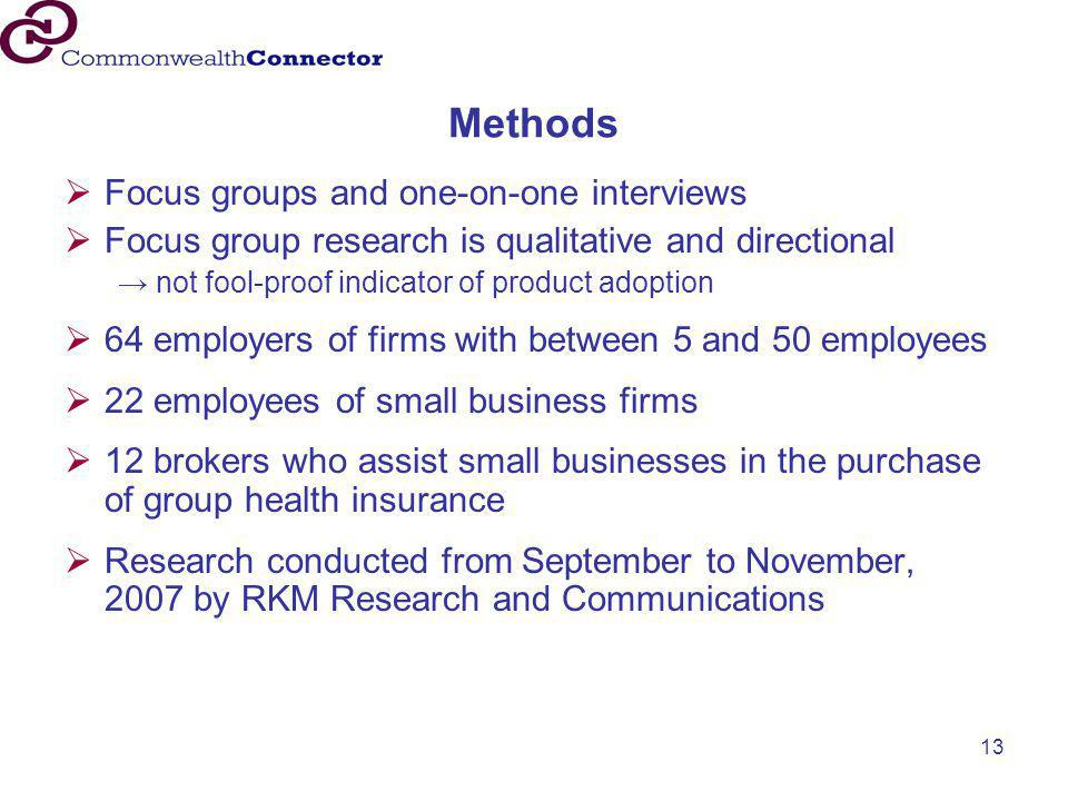 Methods Focus groups and one-on-one interviews