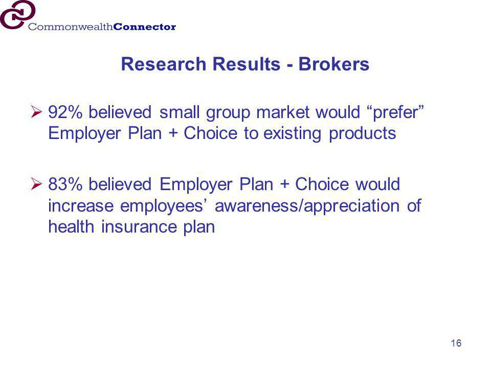 Research Results - Brokers