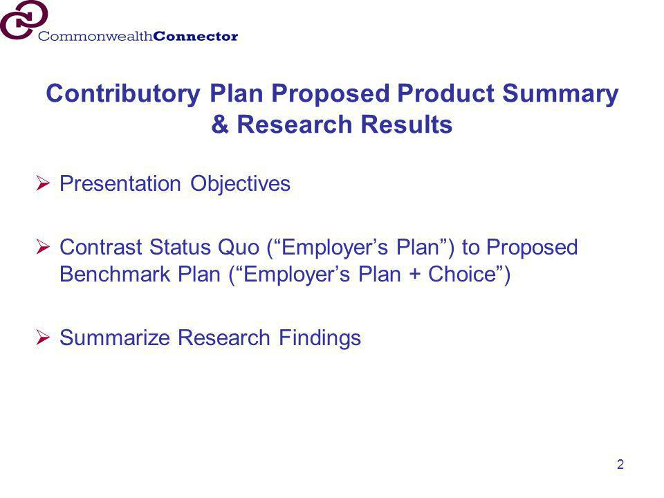 Contributory Plan Proposed Product Summary & Research Results